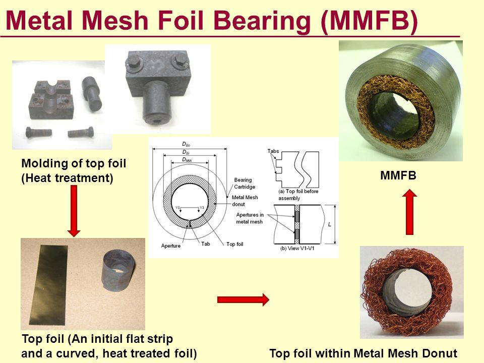 Metal Mesh Foil Bearings Metal mesh donut and top foil assembled inside a bearing cartridge.