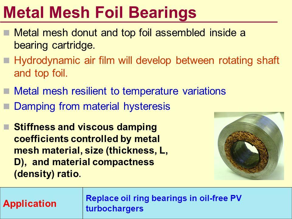 Metal Mesh Foil Bearings (+/-) No lubrication (oil-free).