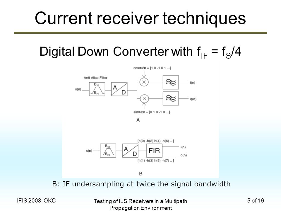 Testing of ILS Receivers in a Multipath Propagation Environment 5 of 16IFIS 2008, OKC Current receiver techniques Digital Down Converter with f IF = f