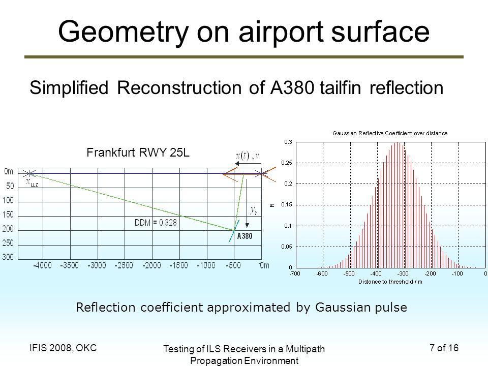 Testing of ILS Receivers in a Multipath Propagation Environment 7 of 16IFIS 2008, OKC Geometry on airport surface Simplified Reconstruction of A380 ta