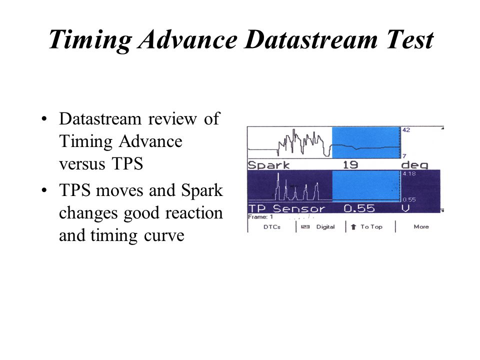Datastream review of Timing Advance versus TPS TPS moves and Spark changes good reaction and timing curve Timing Advance Datastream Test