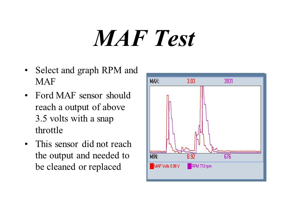 MAF Test Select and graph RPM and MAF Ford MAF sensor should reach a output of above 3.5 volts with a snap throttle This sensor did not reach the outp