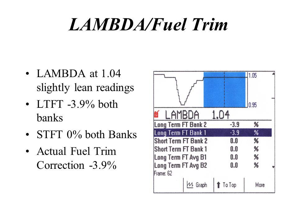 LAMBDA/Fuel Trim LAMBDA at 1.04 slightly lean readings LTFT -3.9% both banks STFT 0% both Banks Actual Fuel Trim Correction -3.9%
