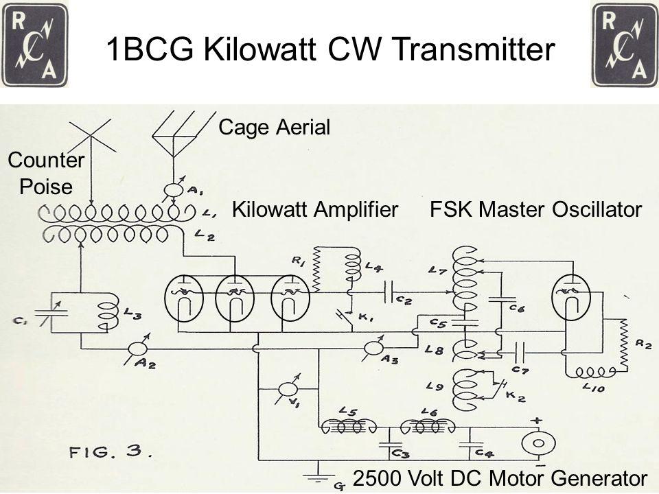 1BCG Kilowatt CW Transmitter FSK Master OscillatorKilowatt Amplifier 2500 Volt DC Motor Generator Cage Aerial Counter Poise