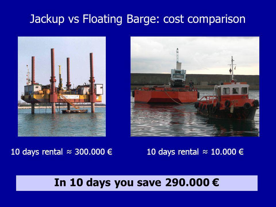Jackup vs Floating Barge: cost comparison 10 days rental 300.000 10 days rental 10.000 In 10 days you save 290.000