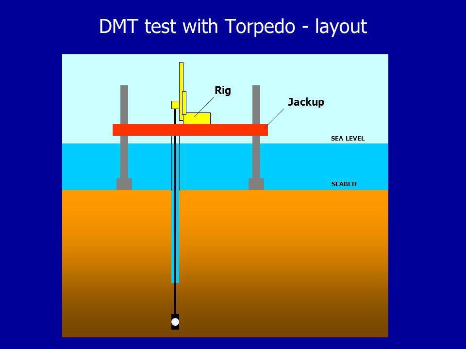 Rig Jackup DMT test with Torpedo - layout SEABED SEA LEVEL