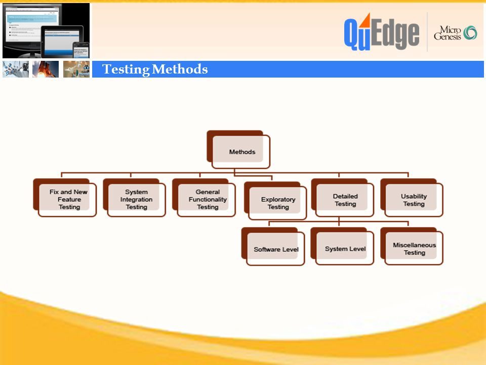 Testing Methods