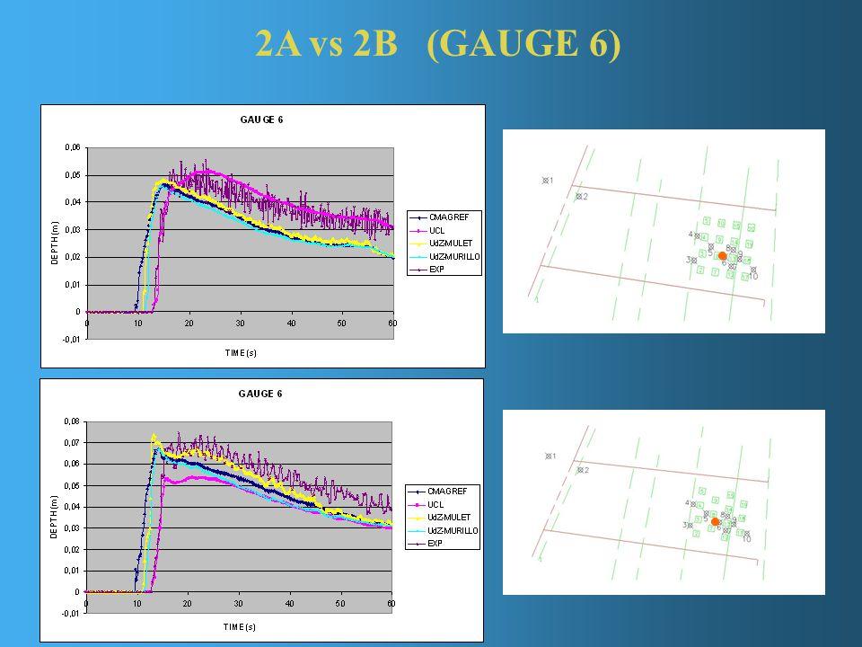 2A vs 2B (GAUGE 6)