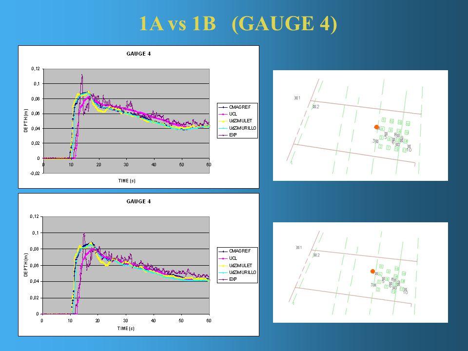 1A vs 1B (GAUGE 4)
