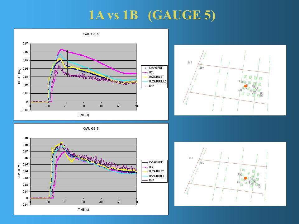 1A vs 1B (GAUGE 5)