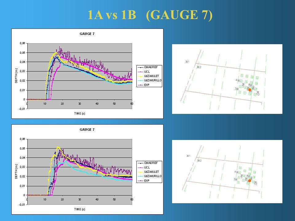 1A vs 1B (GAUGE 7)