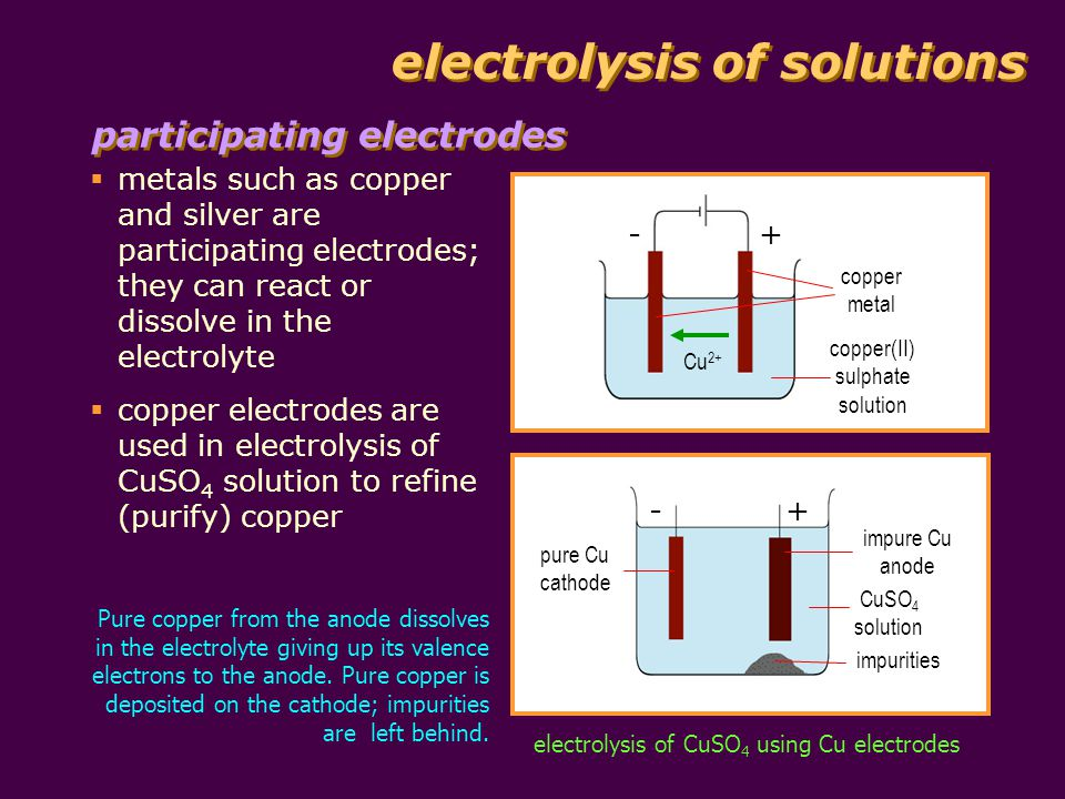 electrolysis of solutions metals such as copper and silver are participating electrodes; they can react or dissolve in the electrolyte copper electrodes are used in electrolysis of CuSO 4 solution to refine (purify) copper participating electrodes electrolysis of CuSO 4 using Cu electrodes - + pure Cu cathode impure Cu anode CuSO 4 solution impurities Pure copper from the anode dissolves in the electrolyte giving up its valence electrons to the anode.