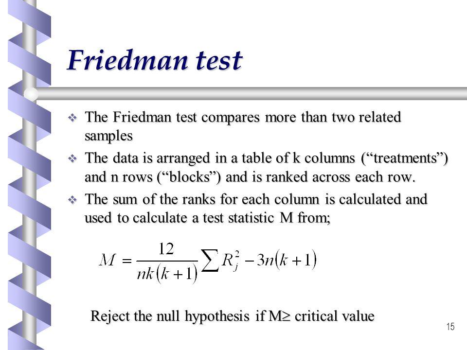 15 Friedman test The Friedman test compares more than two related samples The Friedman test compares more than two related samples The data is arrange