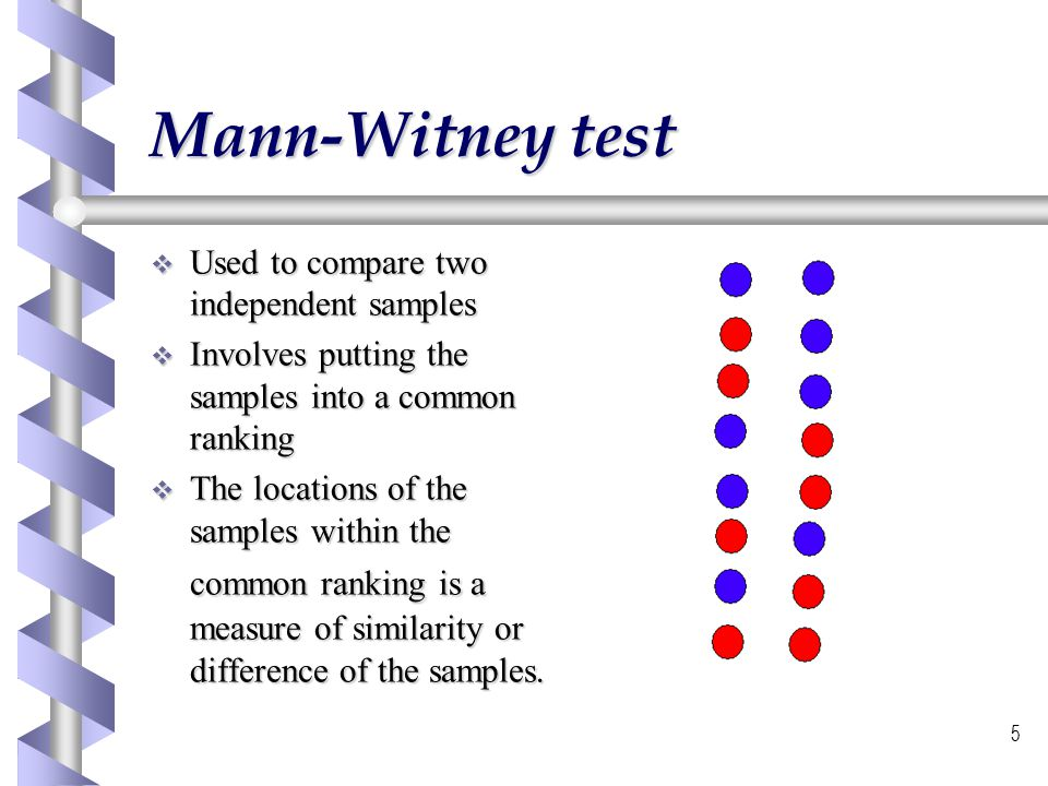 6 Mann-Witney Test Procedure (label the two samples A & B) Procedure (label the two samples A & B) Arrange data in a common list in rank order.