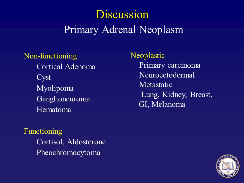 Discussion Discussion Primary Adrenal Neoplasm Non-functioning Cortical Adenoma Cyst Myolipoma Ganglioneuroma Hematoma Functioning Cortisol, Aldosterone Pheochromocytoma Neoplastic Primary carcinoma Neuroectodermal Metastatic Lung, Kidney, Breast, GI, Melanoma