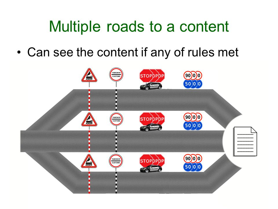 Multiple roads to a content Can see the content if any of rules met