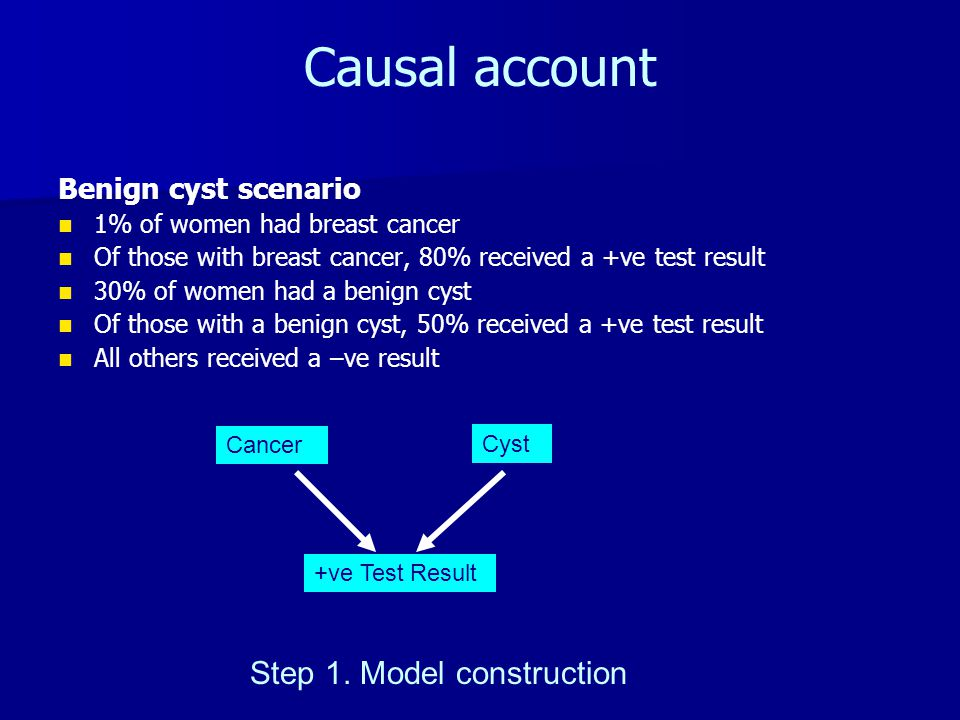 Causal account Benign cyst scenario 1% of women had breast cancer Of those with breast cancer, 80% received a +ve test result 30% of women had a benig