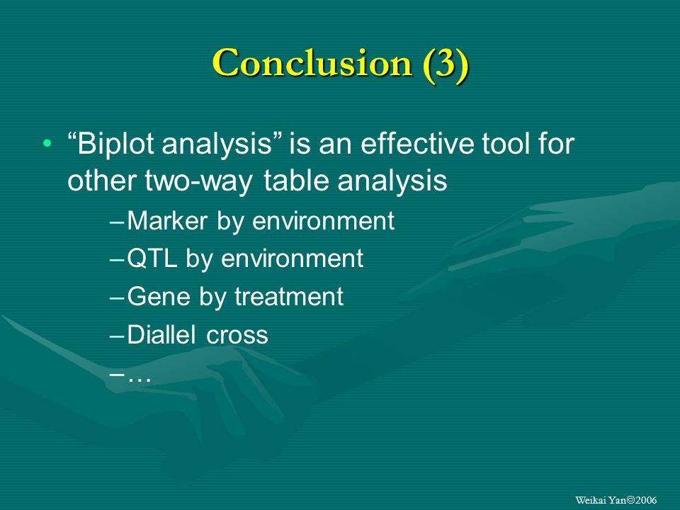 Weikai Yan 2006 Conclusion (3) Biplot analysis is an effective tool for other two-way table analysis –Marker by environment –QTL by environment –Gene by treatment –Diallel cross –…