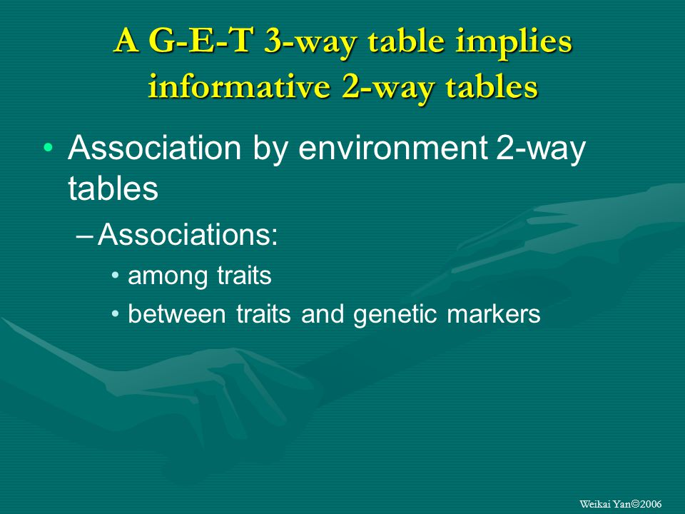Weikai Yan 2006 A G-E-T 3-way table implies informative 2-way tables Association by environment 2-way tables –Associations: among traits between traits and genetic markers