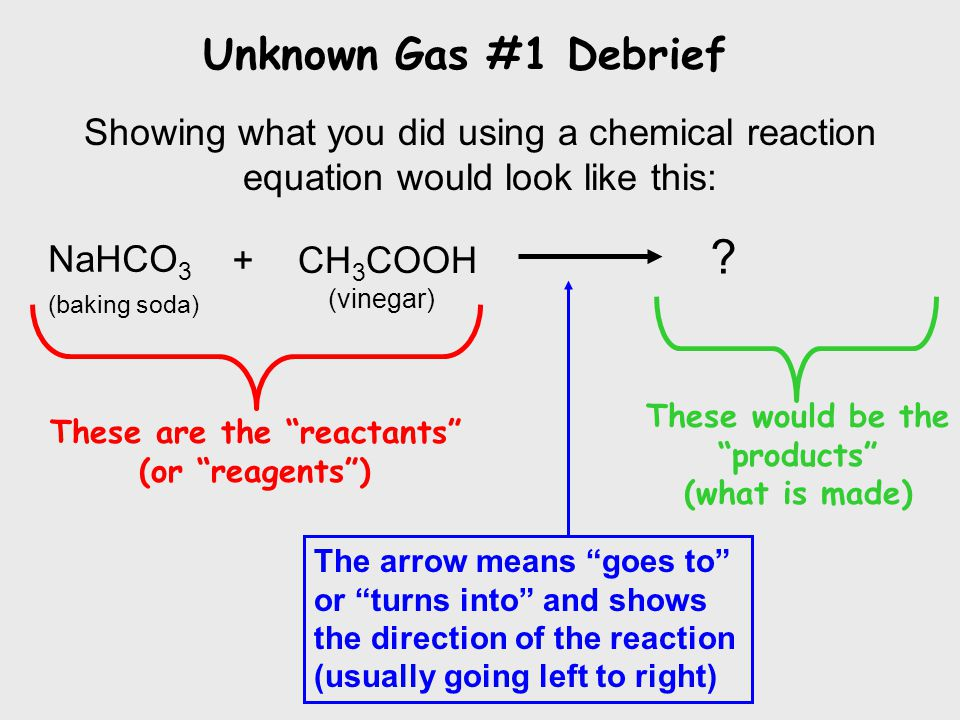 Unknown Gas #1 Debrief Showing what you did using a chemical reaction equation would look like this: NaHCO 3 (baking soda) CH 3 COOH (vinegar) These a