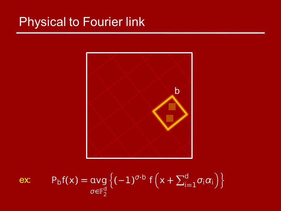Physical to Fourier link b ex: