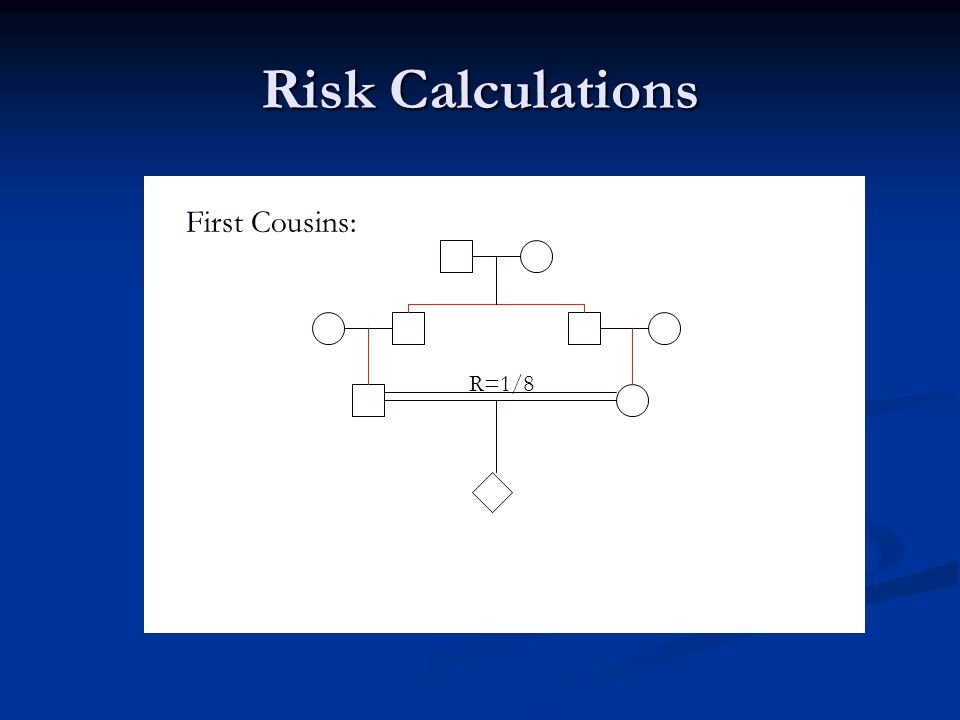 Risk Calculations First Cousins: R=1/8 First Cousins: R=1/8 First Cousins: R=1/8 First Cousins: R=1/8