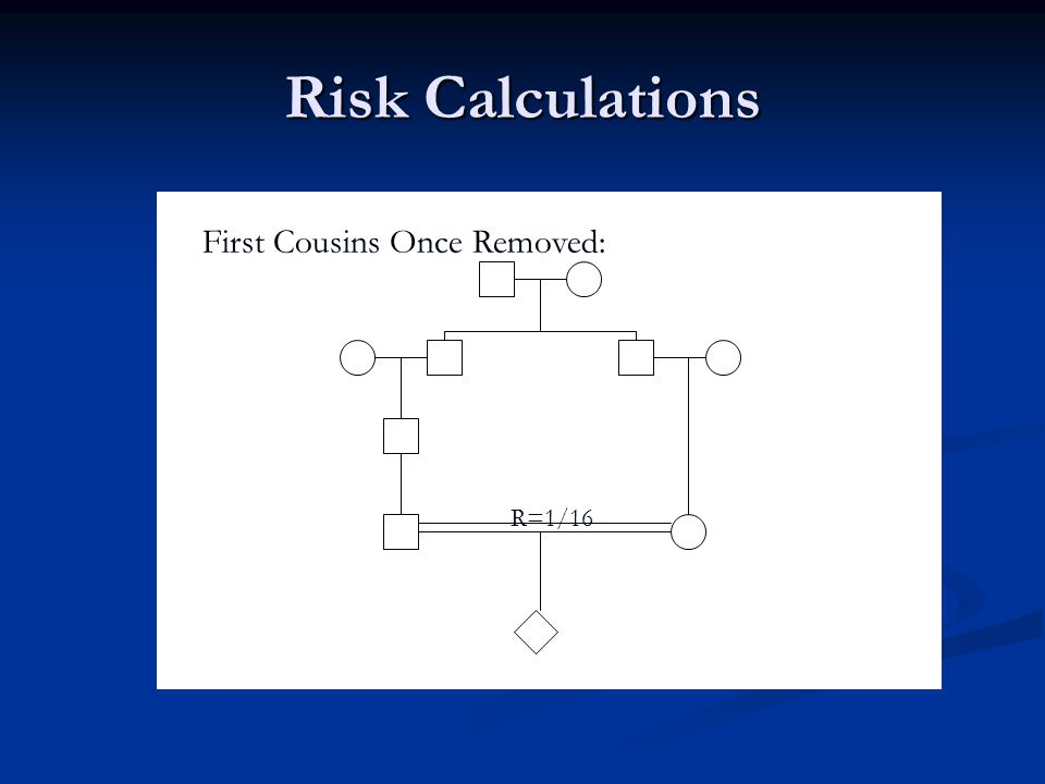 Risk Calculations First Cousins Once Removed: R=1/16