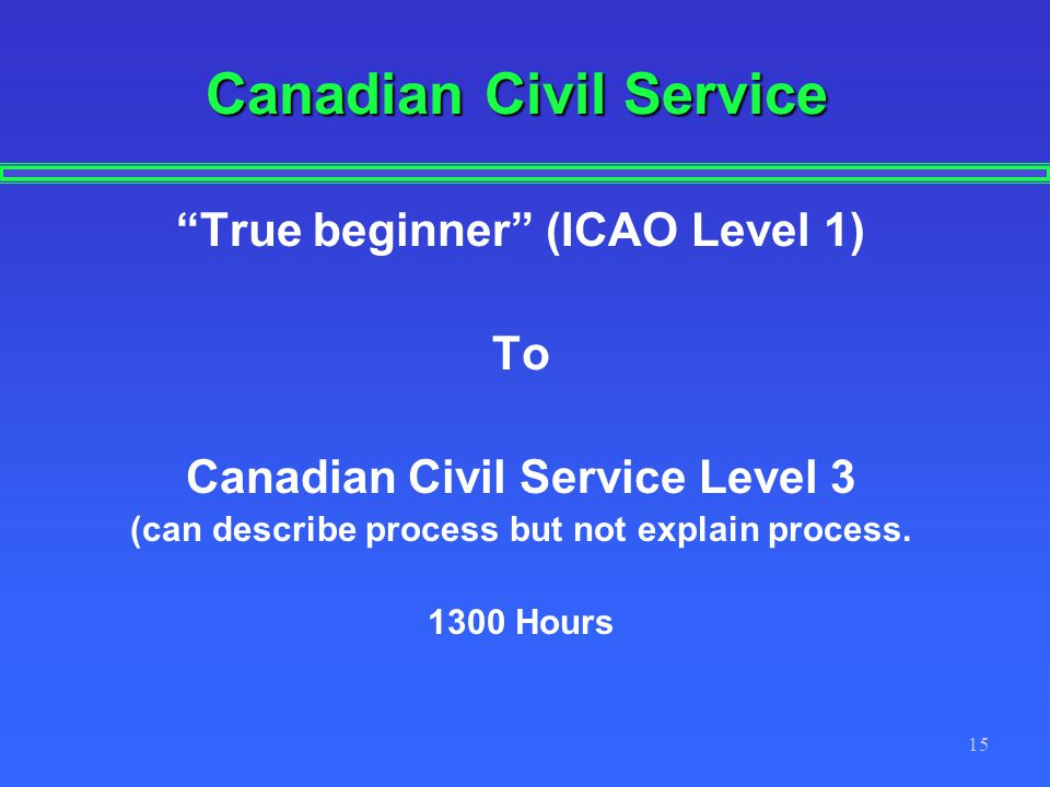 15 Canadian Civil Service True beginner (ICAO Level 1) To Canadian Civil Service Level 3 (can describe process but not explain process. 1300 Hours