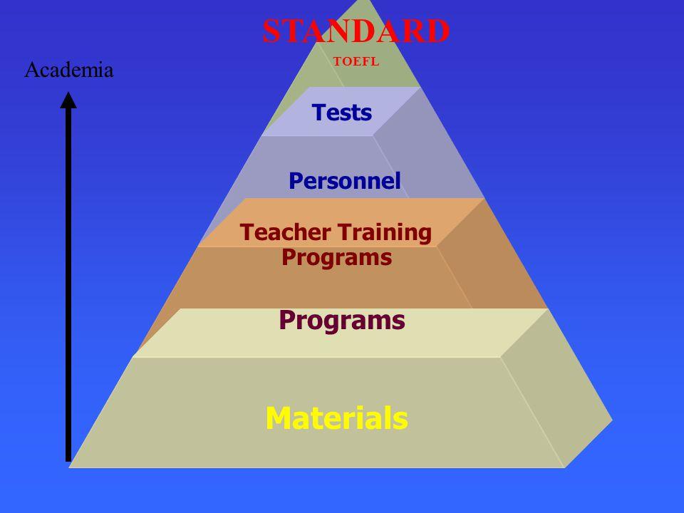Tests Materials Programs Teacher Training Programs Personnel STANDARD TOEFL Academia