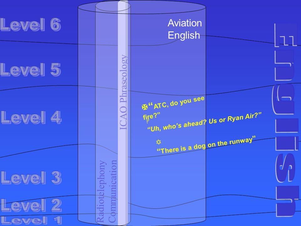 ICAO Phraseology Radiotelephony Communication Aviation English Uh, whos ahead.