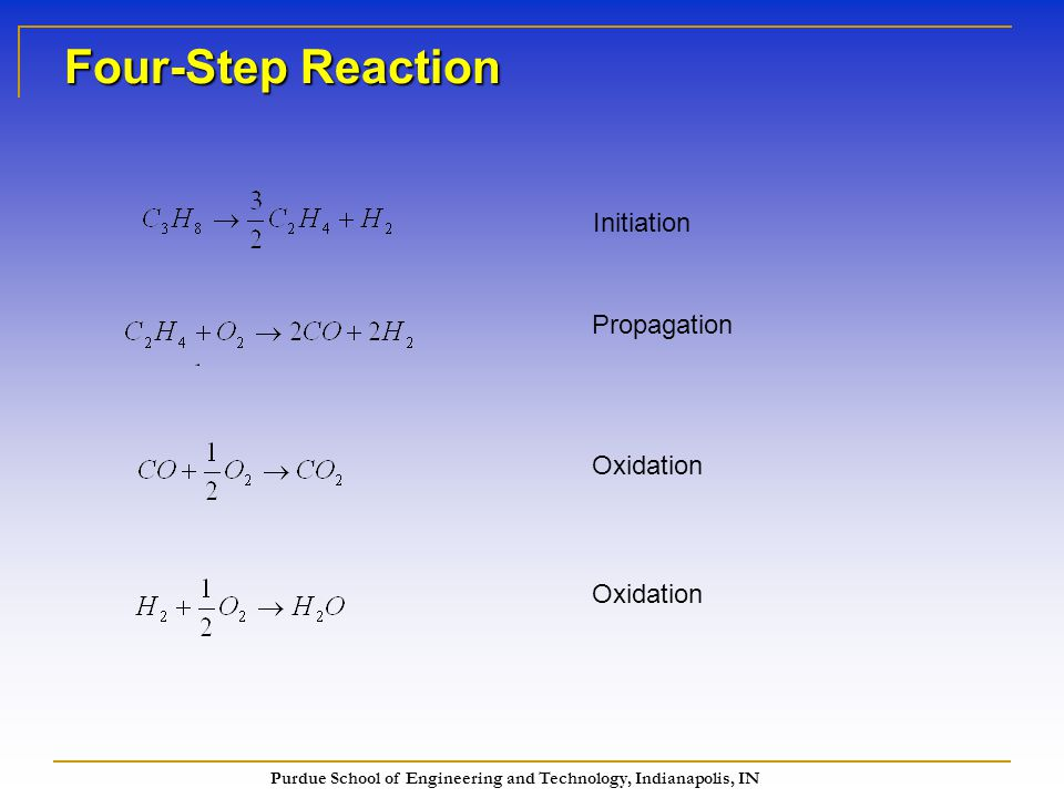Purdue School of Engineering and Technology, Indianapolis, IN Four-Step Reaction Initiation Propagation Oxidation