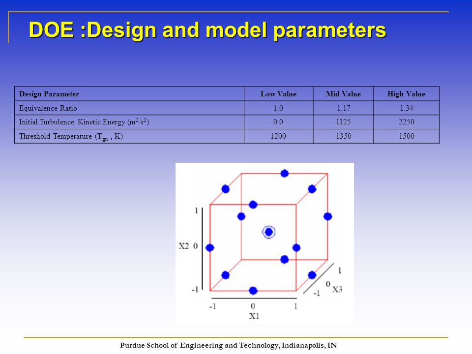 Purdue School of Engineering and Technology, Indianapolis, IN DOE :Design and model parameters Design ParameterLow ValueMid ValueHigh Value Equivalence Ratio Initial Turbulence Kinetic Energy (m 2 /s 2 ) Threshold Temperature (T ign, K)