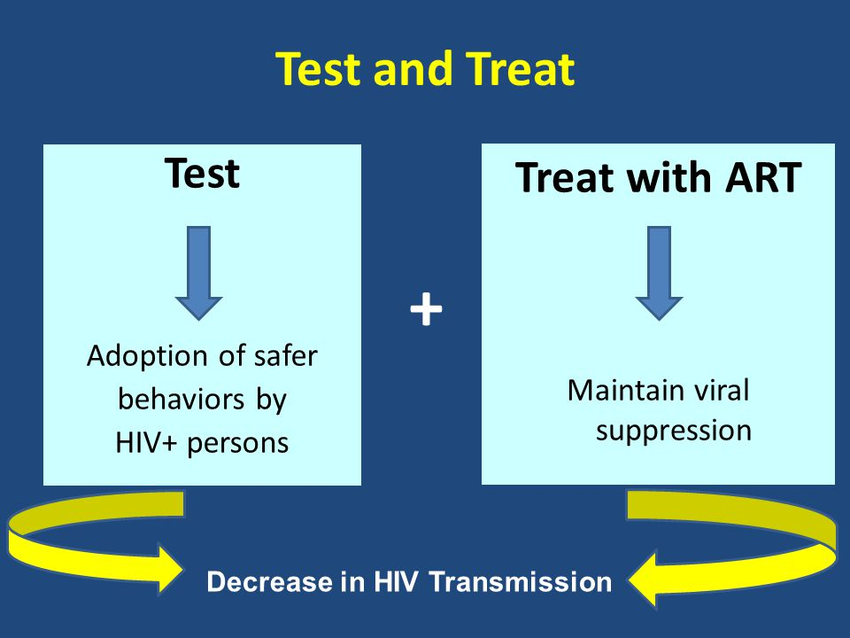 Test and Treat Test Adoption of safer behaviors by HIV+ persons Treat with ART Maintain viral suppression Decrease in HIV Transmission +