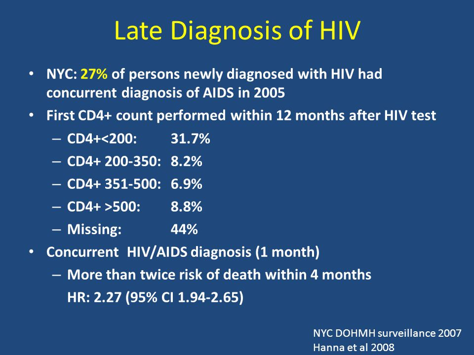 Late Diagnosis of HIV NYC: 27% of persons newly diagnosed with HIV had concurrent diagnosis of AIDS in 2005 First CD4+ count performed within 12 months after HIV test – CD4+<200: 31.7% – CD4+ 200-350: 8.2% – CD4+ 351-500: 6.9% – CD4+ >500: 8.8% – Missing: 44% Concurrent HIV/AIDS diagnosis (1 month) – More than twice risk of death within 4 months HR: 2.27 (95% CI 1.94-2.65) NYC DOHMH surveillance 2007 Hanna et al 2008