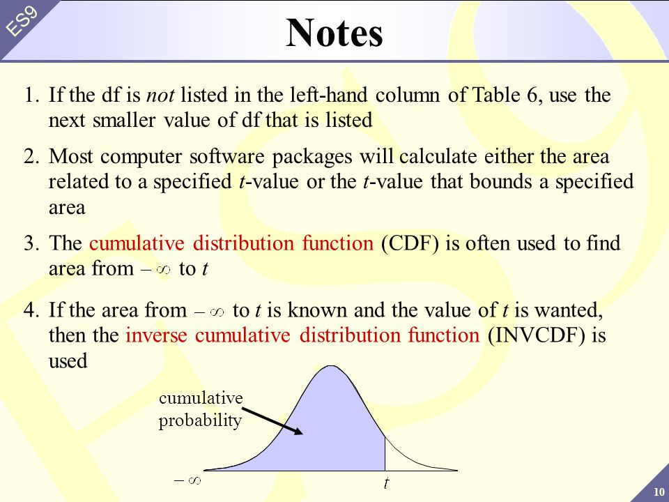 10 ES9 1.If the df is not listed in the left-hand column of Table 6, use the next smaller value of df that is listed Notes cumulative probability 2.Most computer software packages will calculate either the area related to a specified t-value or the t-value that bounds a specified area 3.The cumulative distribution function (CDF) is often used to find area from to t 4.If the area from to t is known and the value of t is wanted, then the inverse cumulative distribution function (INVCDF) is used