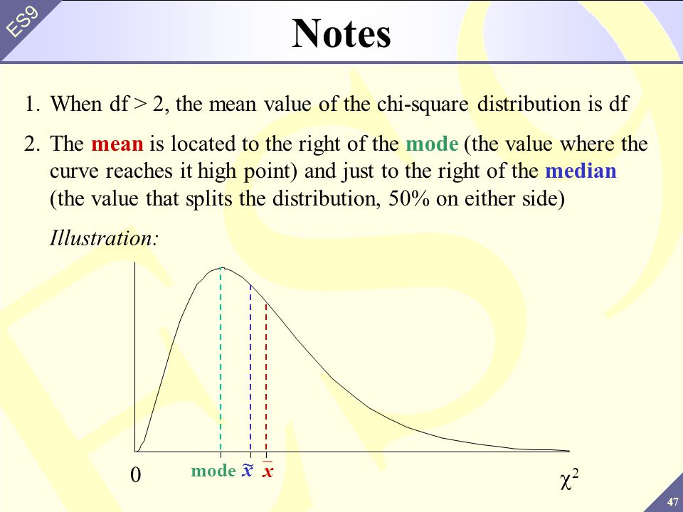 47 ES9 Notes 1.When df > 2, the mean value of the chi-square distribution is df 2.The mean is located to the right of the mode (the value where the curve reaches it high point) and just to the right of the median (the value that splits the distribution, 50% on either side) mode x x ~ 0 2 Illustration: