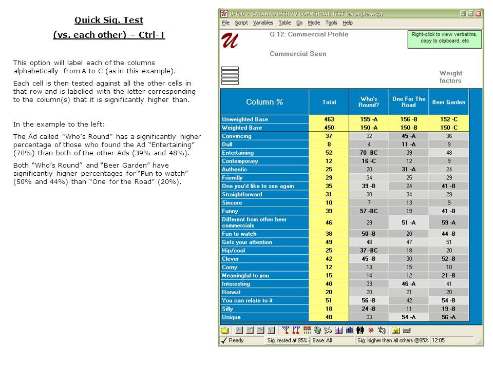 Quick Sig. Test (vs.