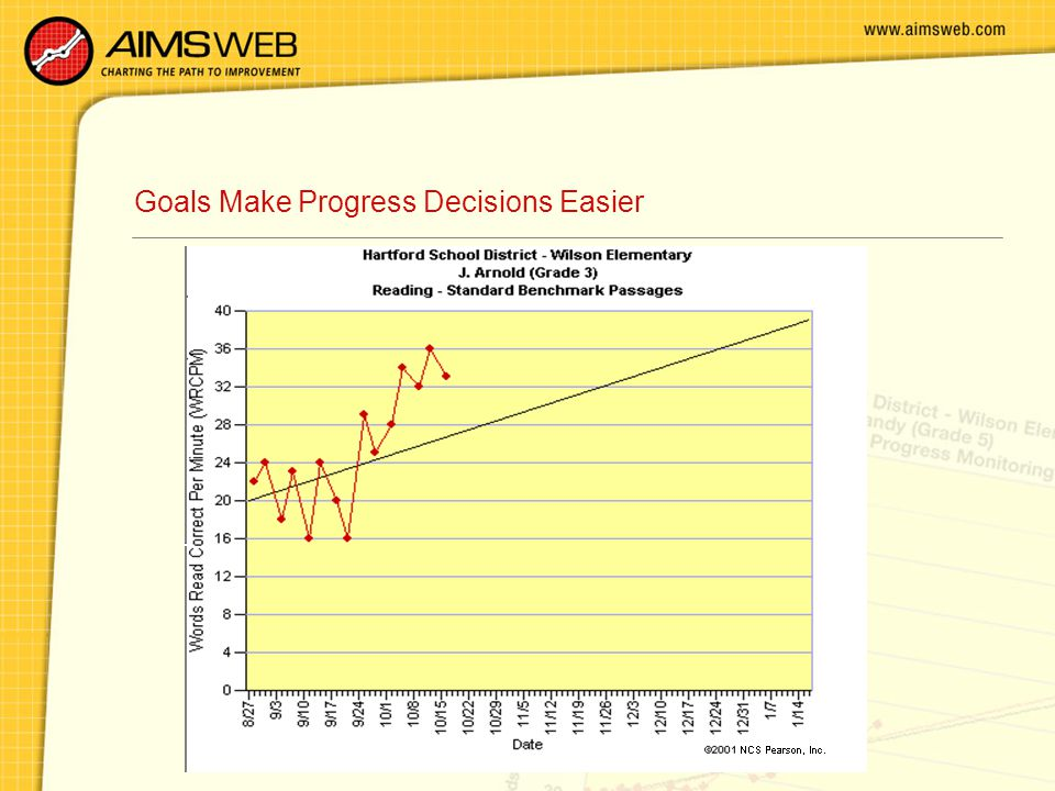 Goals Make Progress Decisions Easier