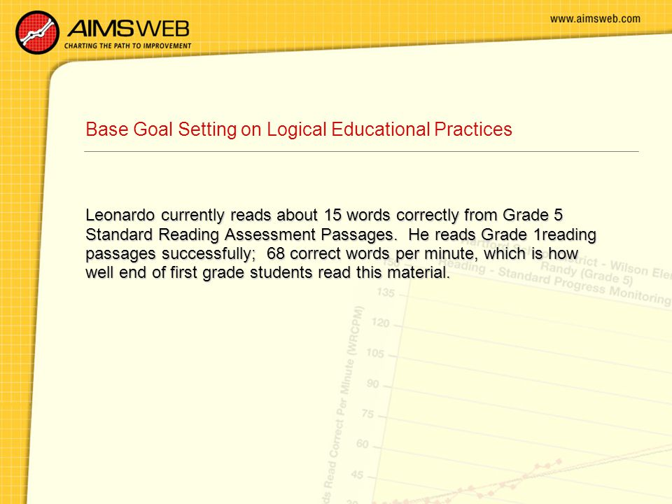 Base Goal Setting on Logical Educational Practices Leonardo currently reads about 15 words correctly from Grade 5 Standard Reading Assessment Passages.