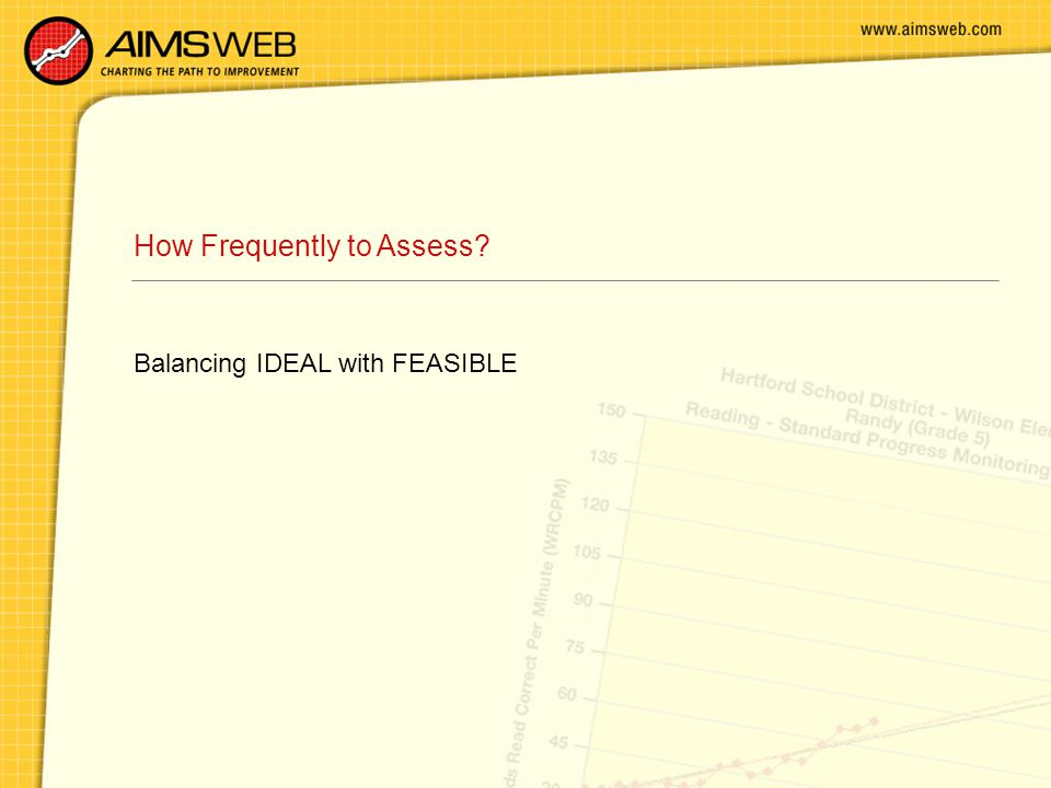 How Frequently to Assess? Balancing IDEAL with FEASIBLE