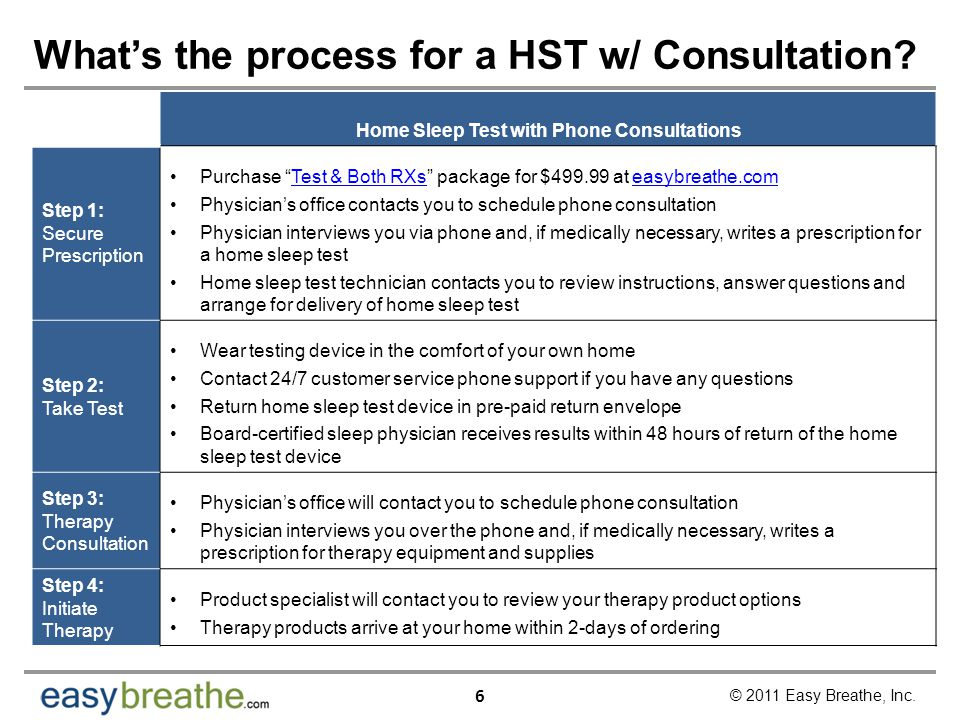 6 Whats the process for a HST w/ Consultation.