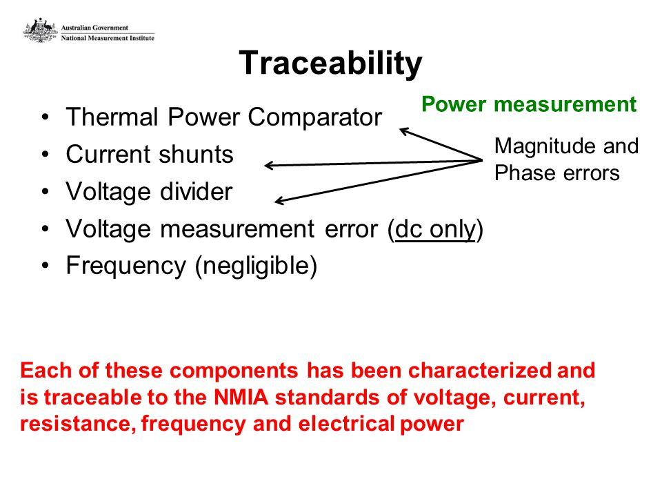 Traceability Thermal Power Comparator Current shunts Voltage divider Voltage measurement error (dc only) Frequency (negligible) Each of these components has been characterized and is traceable to the NMIA standards of voltage, current, resistance, frequency and electrical power Magnitude and Phase errors Power measurement