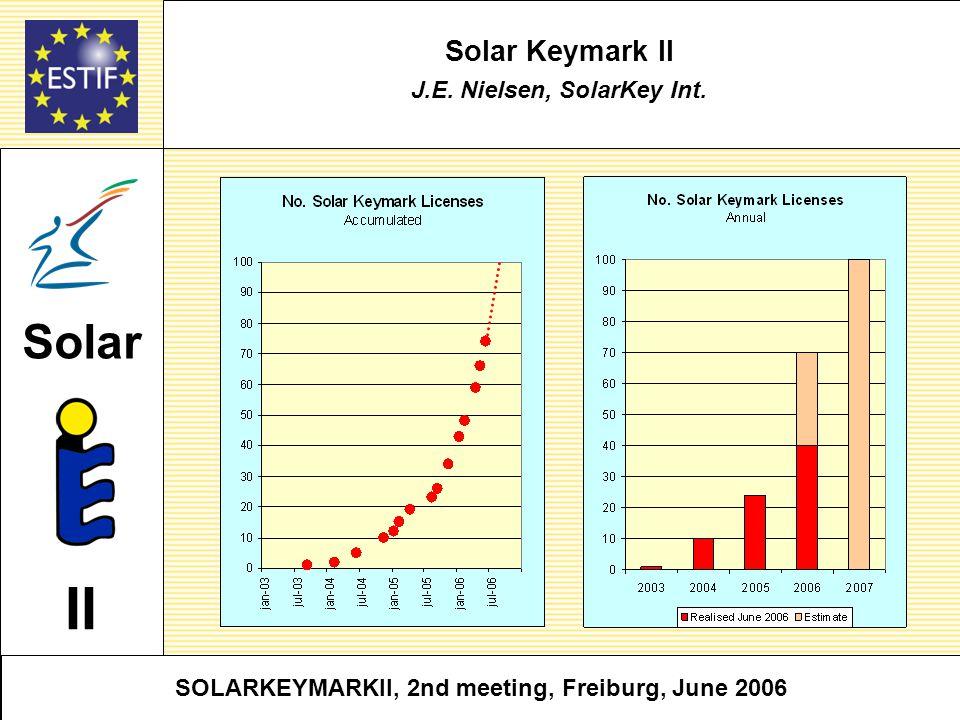 Solar Keymark II J.E. Nielsen, SolarKey Int.