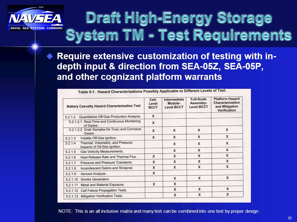 22 u Require extensive customization of testing with in- depth input & direction from SEA-05Z, SEA-05P, and other cognizant platform warrants NOTE: Th