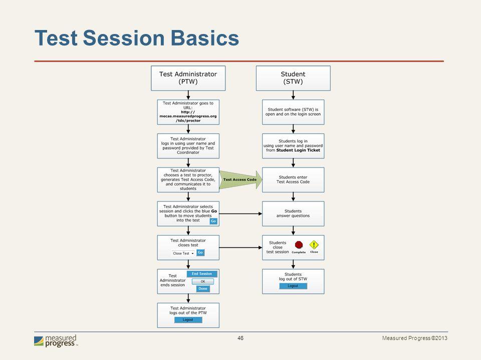 Measured Progress ©2013 46 Test Session Basics