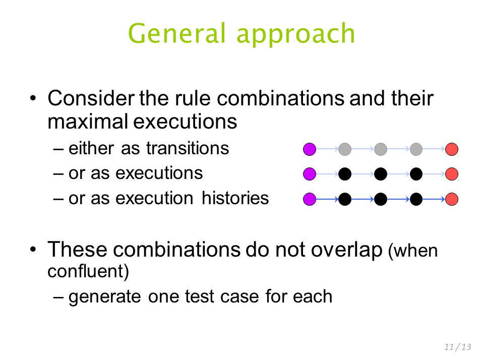 11 / 13 General approach Consider the rule combinations and their maximal executions –either as transitions –or as executions –or as execution histories These combinations do not overlap (when confluent) –generate one test case for each