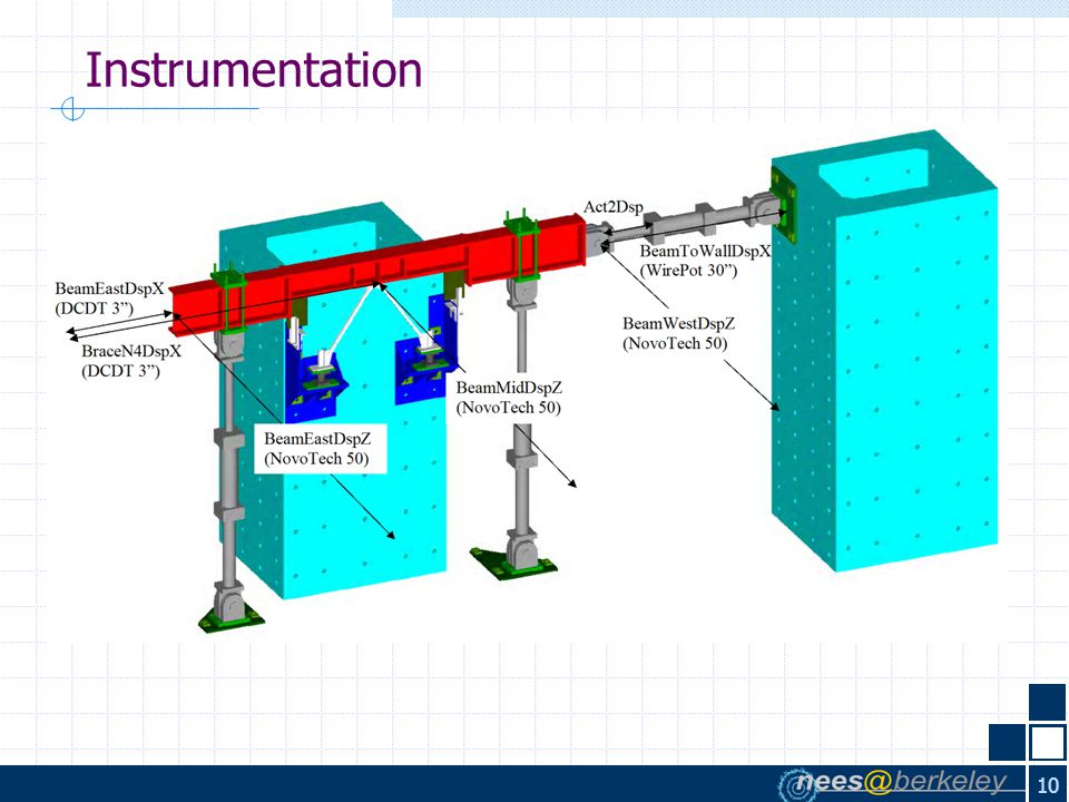 10 Instrumentation