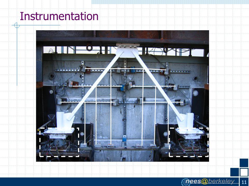 11 Instrumentation