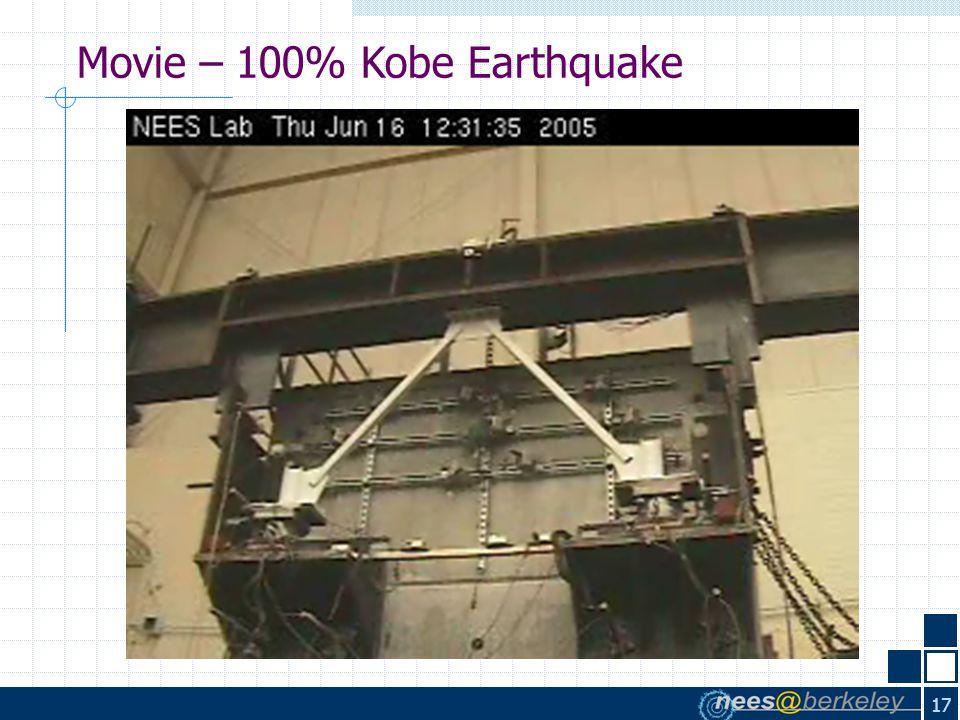 17 Movie – 100% Kobe Earthquake