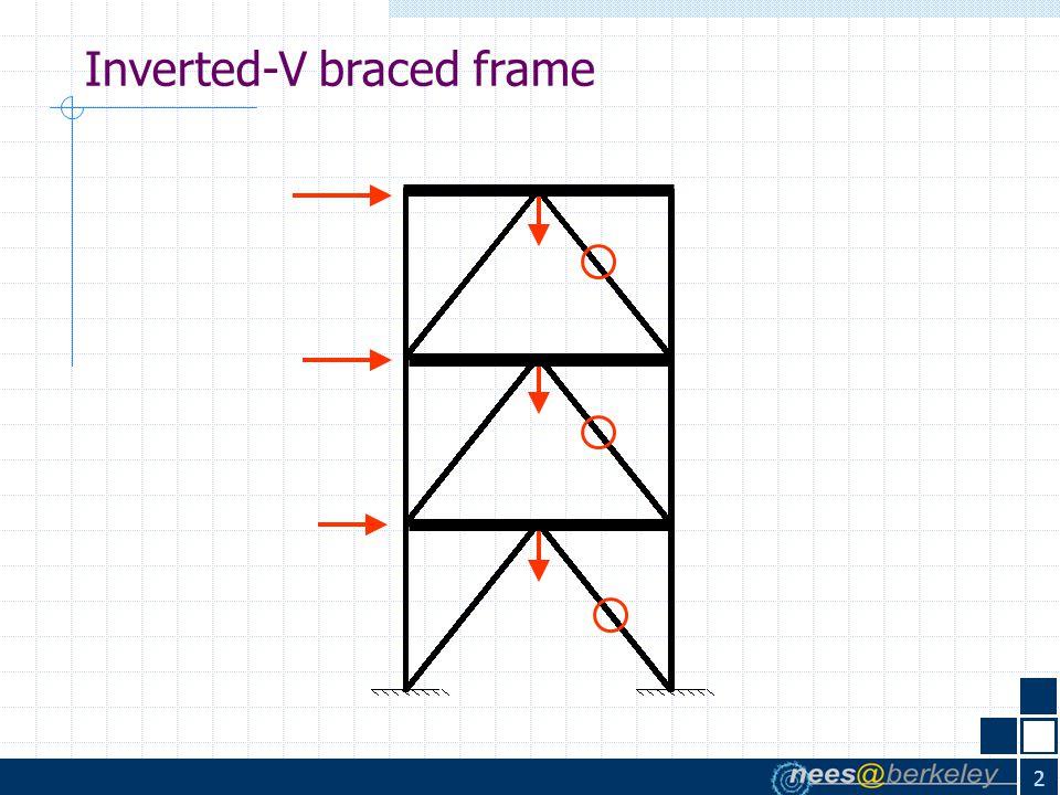 33 Behavior of the suspended zipper braced frame Behave as intended.